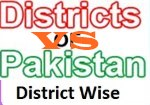 Difference Between District And Division In Pakistan