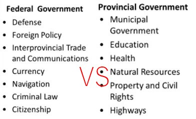 Difference Between Federal And Provincial Government In Pakistan