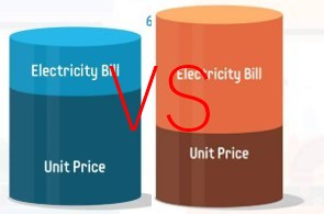 Difference Between Split AC And DC Inverter AC In Pakistan