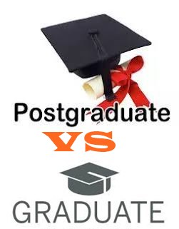 Difference Between Graduate And Postgraduate In Pakistan