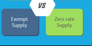 Difference Between Zero Rated And Exempt Supplies In Pakistan