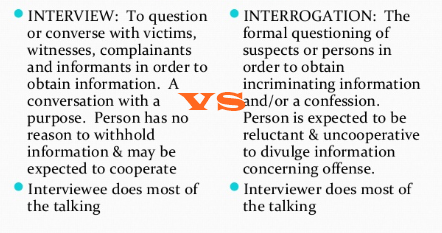 difference between interview and interrogation