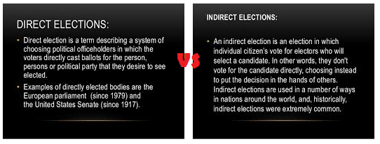 Difference Between Direct And Indirect Elections In Pakistan