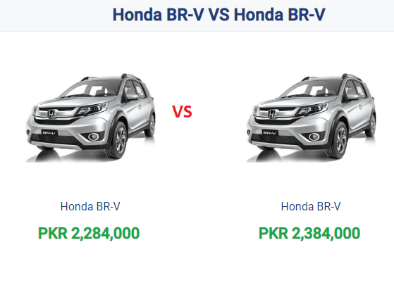 Difference Between Honda Brv I Vtec And IVtec S In Pakistan