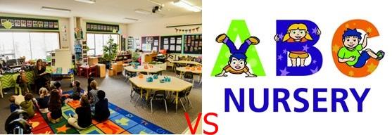 Difference Between Nursery And Kindergarten In Pakistan
