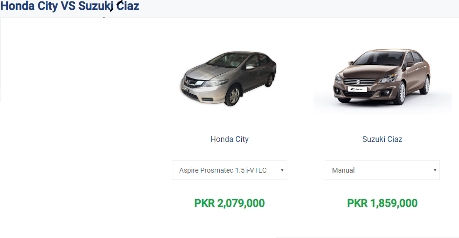 Difference Between Suzuki Ciaz And Honda City In Pakistan